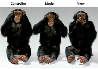 mvc_monkeys.jpg