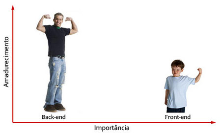 tendencia_frontend_backend.jpg